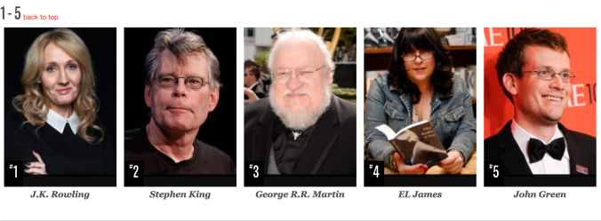 hollywood reporter most powerful authors auteurs les plus influents jk rowling